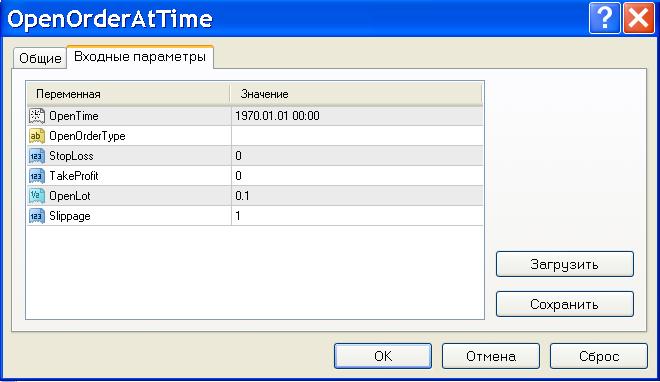 Forex скрипт времени алмазов форекс